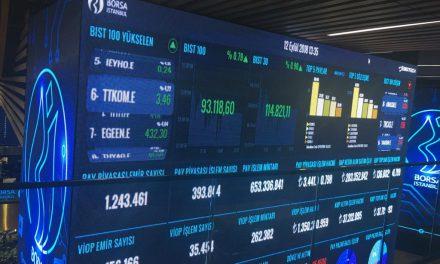 Borsa İstanbul'dan volatilite bazlı tedbir sistemine ilişkin açıklama: