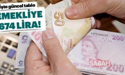 Emekliye müjde! 674 lira artış… En düşük emekli maaşı ne kadar olacak?
