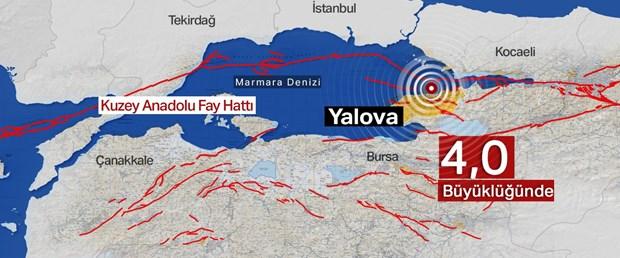 Yalova'da 4 büyüklüğünde deprem (İstanbul'da da hissedildi)
