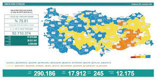 28 Ağustos 2021 corona virüs tablosu: 245 can kaybı, 17 bin 912 yeni vaka